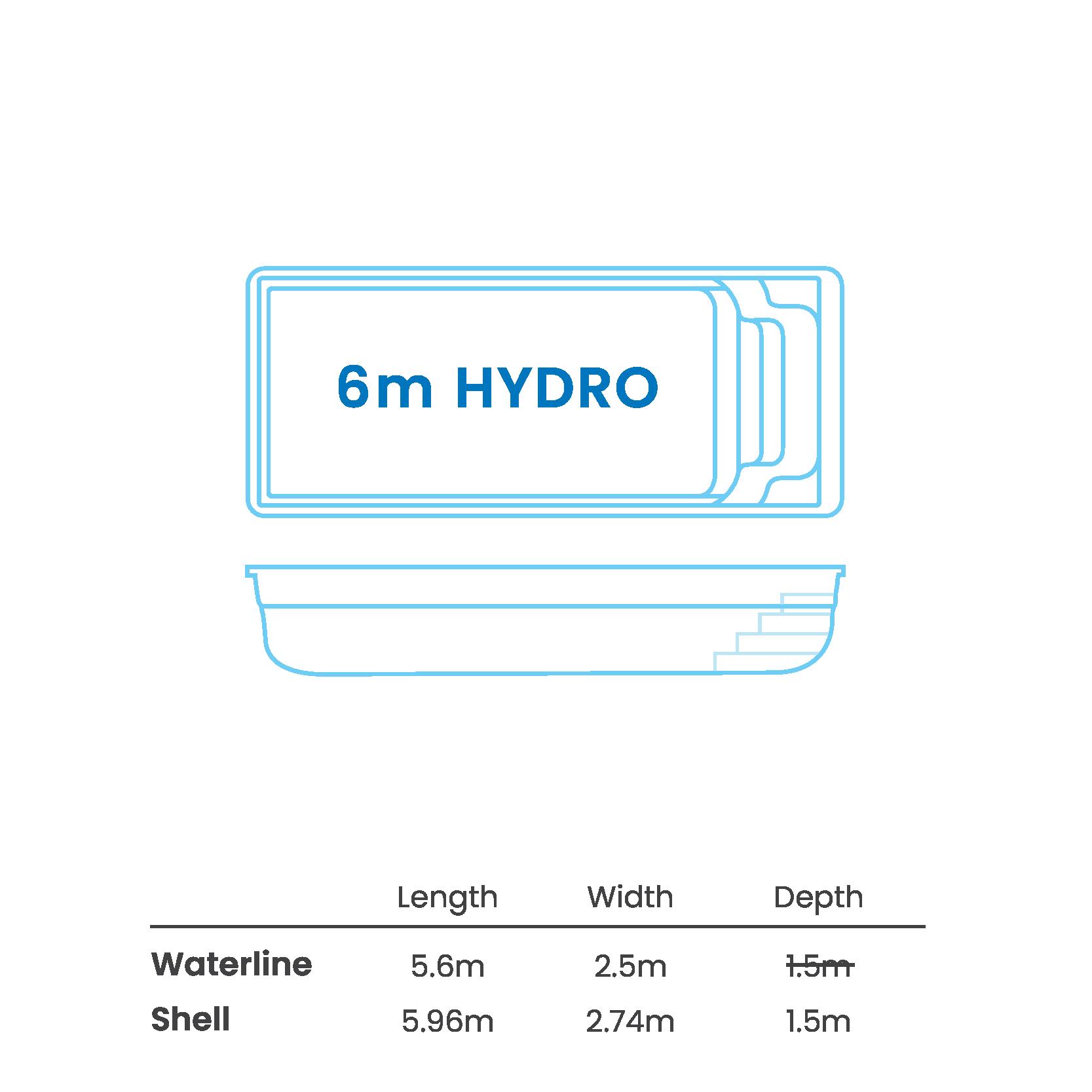Hydro-6m
