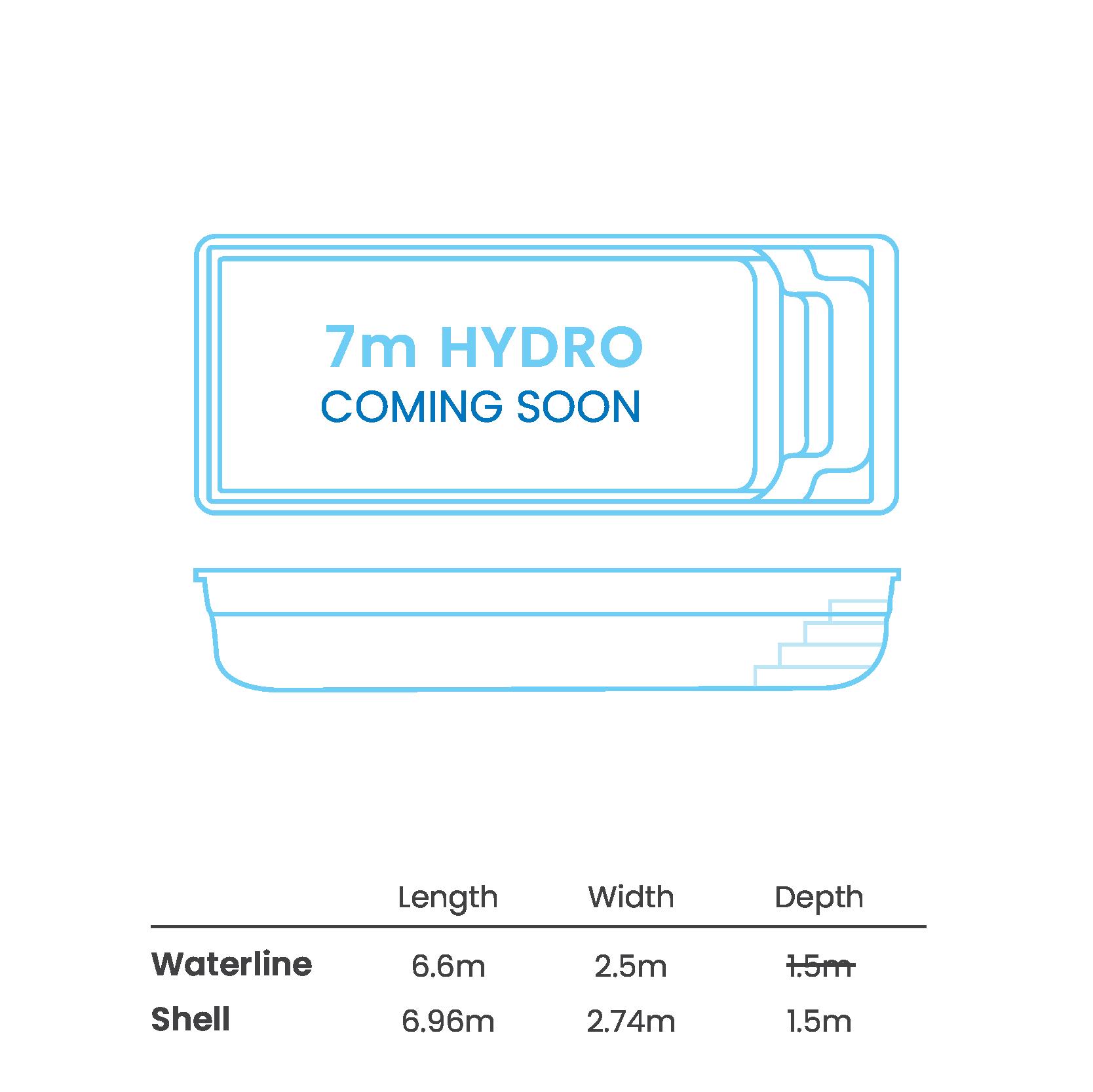 Hydro-7m-Coming-Soon